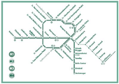 project for Copenhagen metropolitan area