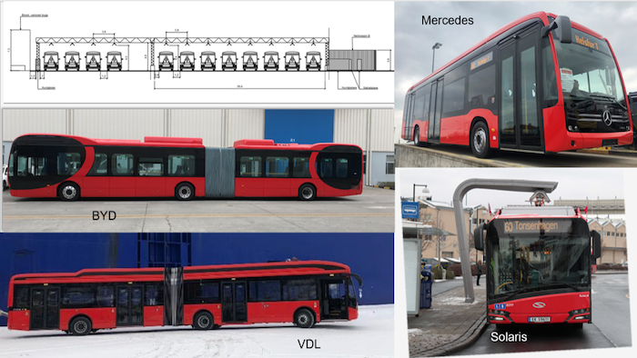 de1b848c2 Oslo is ready for the era of electric buses - EMTA - European ...